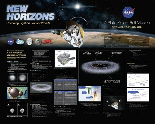 Everything you wanted to know about the mission. Image: NASA/JHUAPL