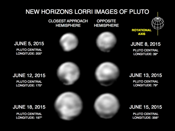 PLUTO: Images from New Horizons' LORRI camera are revealing intriguing features on Pluto's surface. Image: NASA/APL/SwRI